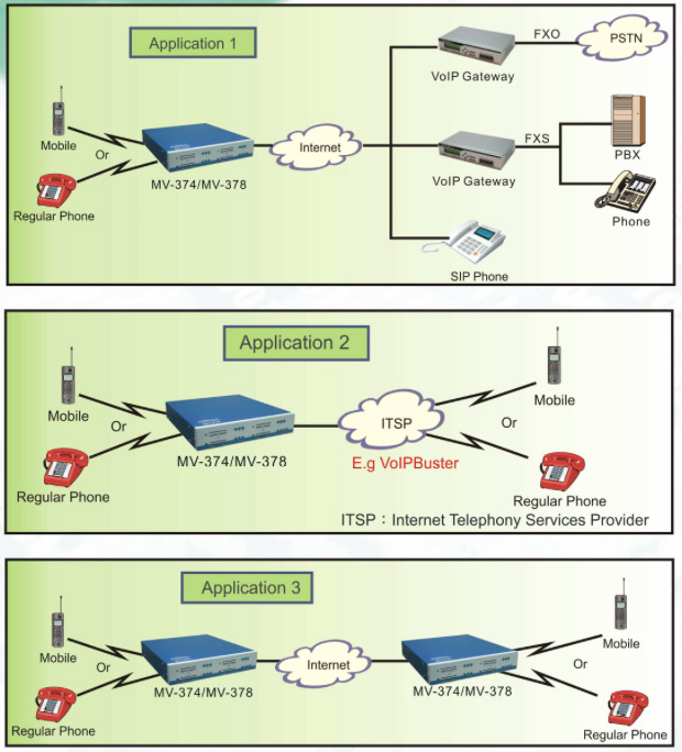 diagrama copy